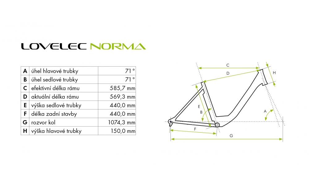 Geometrie rámu NORMA